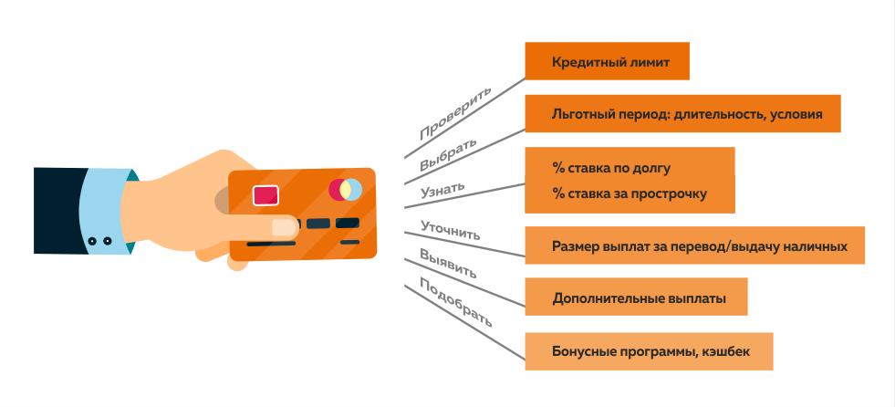 проверить баланс на карте ощадбанка онлайн