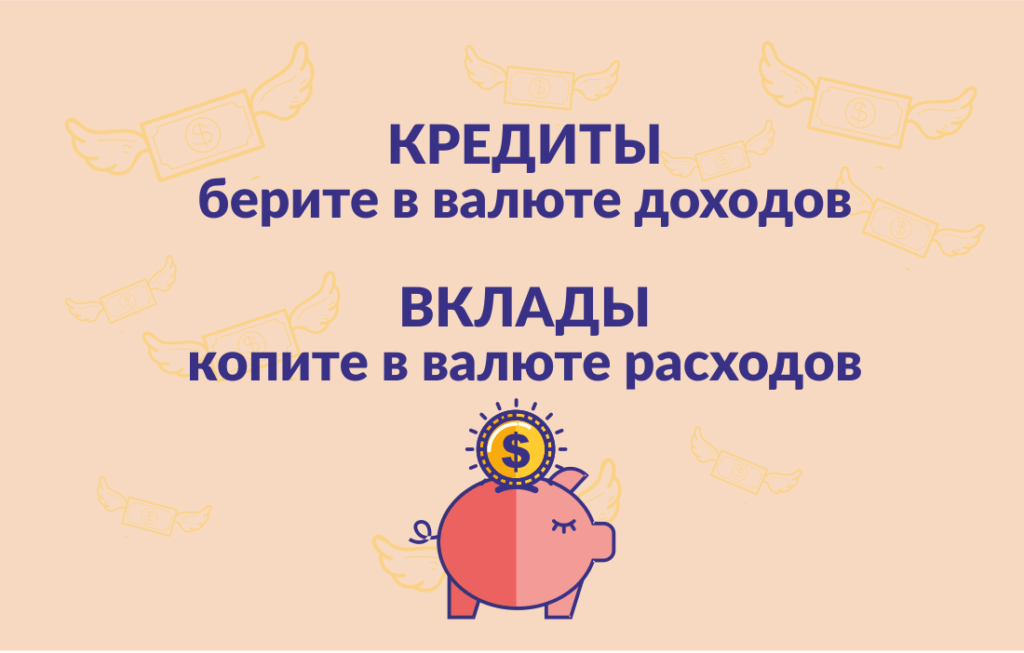 кредиты, вклады