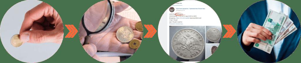 Как продать монету?
