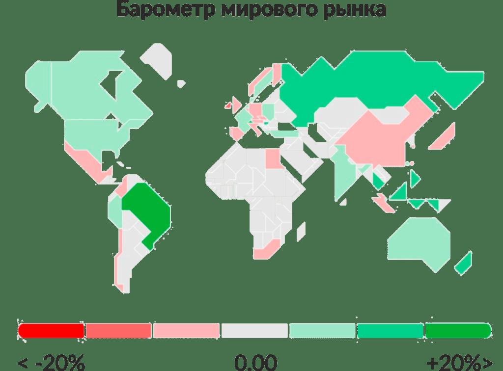 Прибыль международных инвестиционных фондов в 2019 году, инфографика