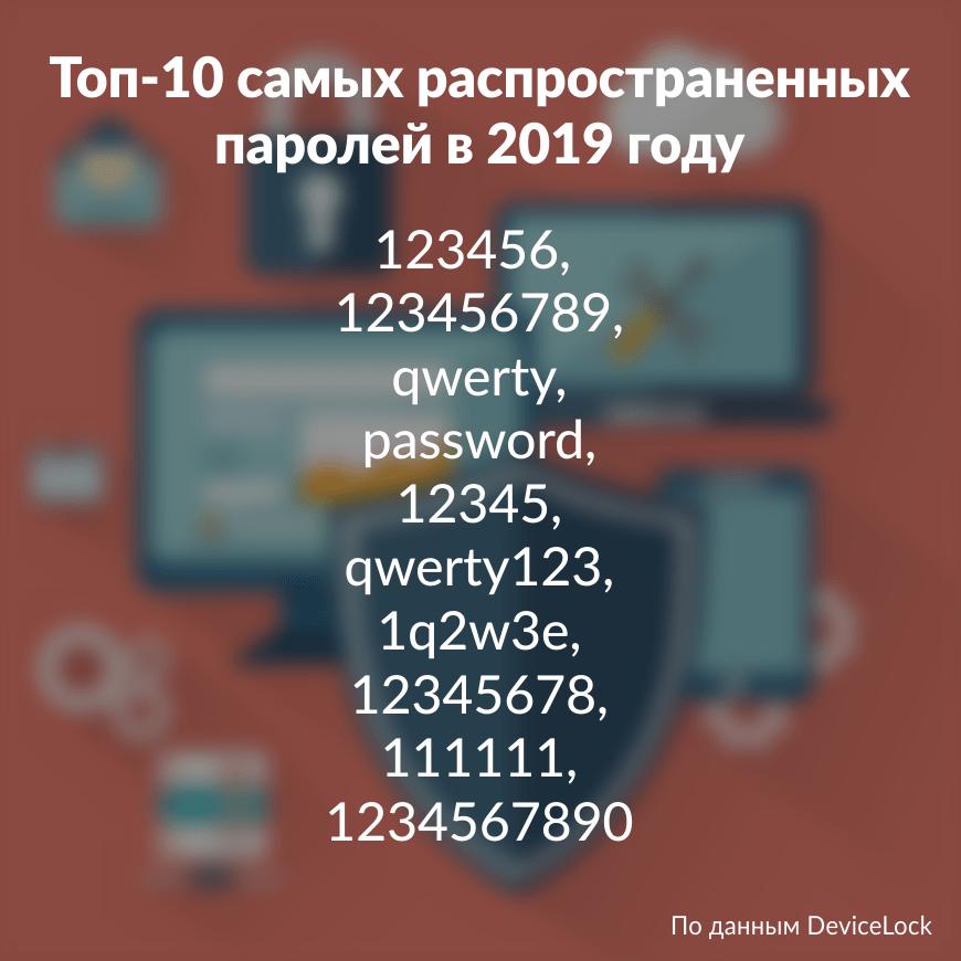 топ-10 самых распространенных паролей в 2019 году