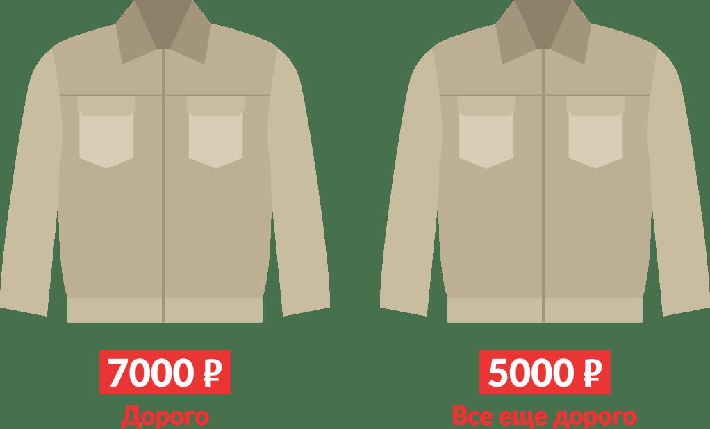 средняя цена
