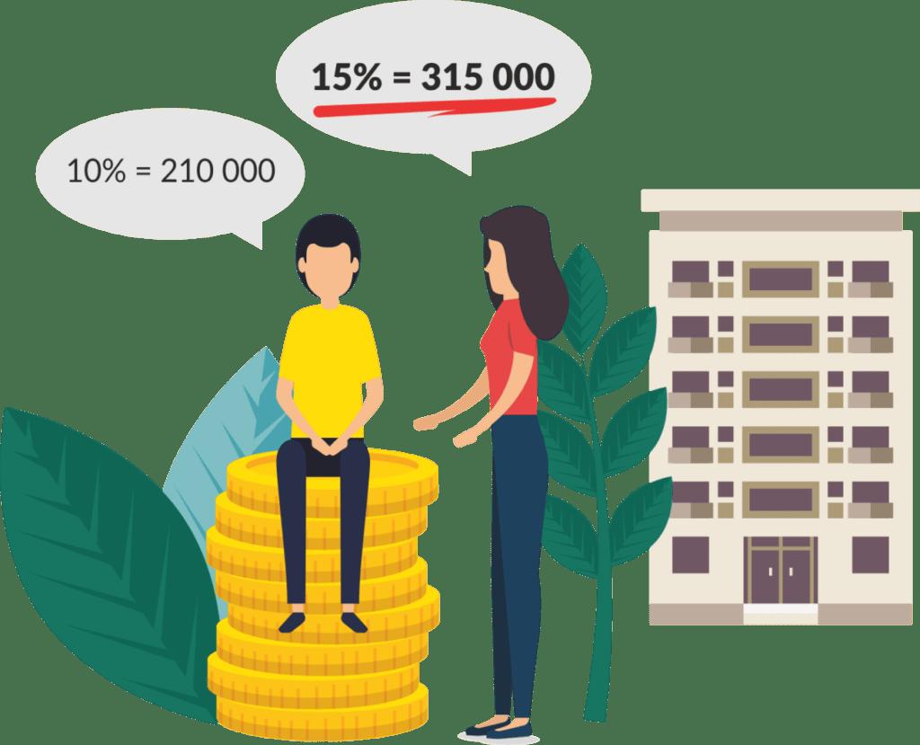 ипотека, проценты