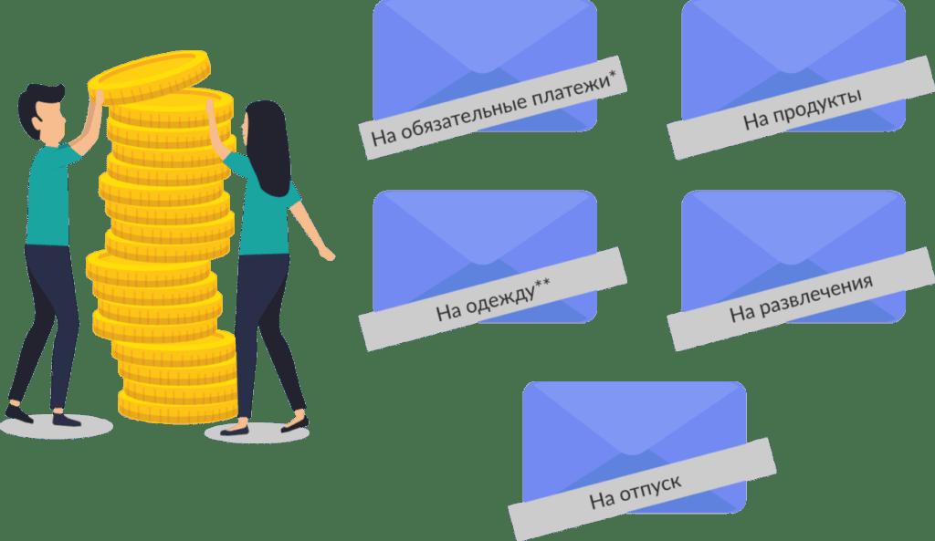 ипотека, платежи