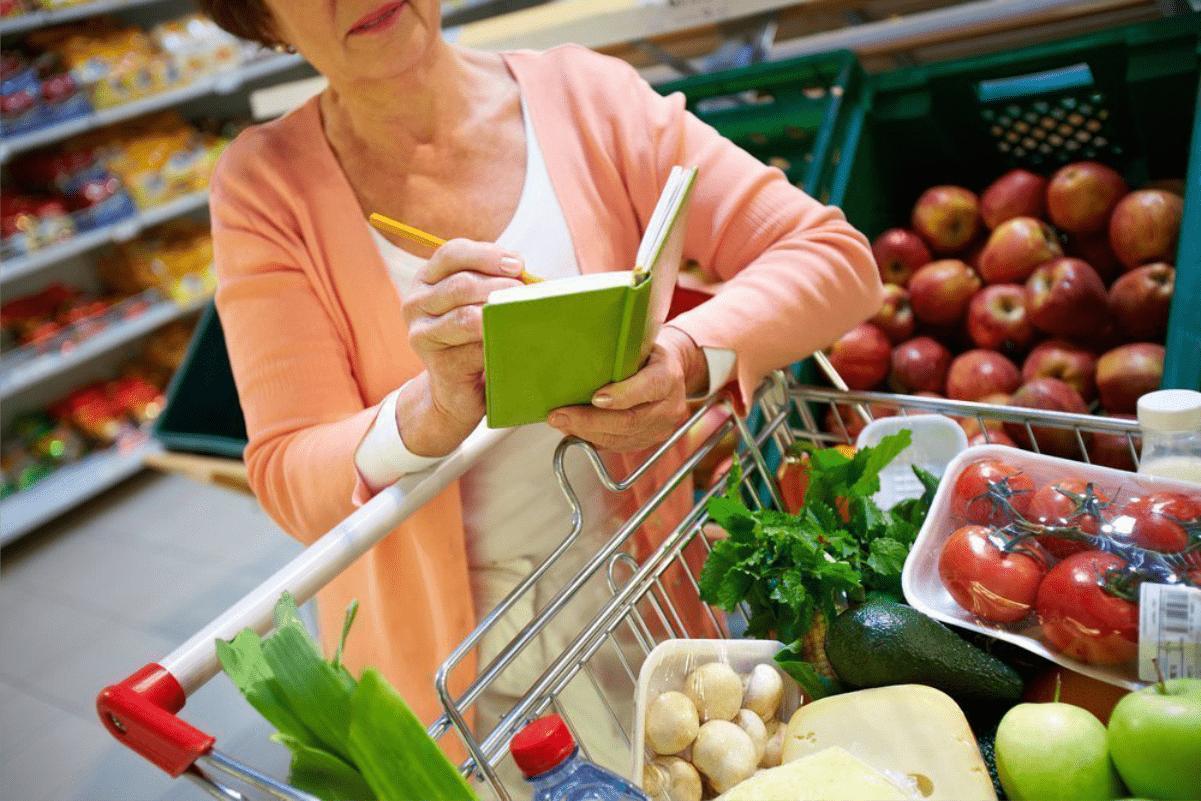 цены на продукты в росси