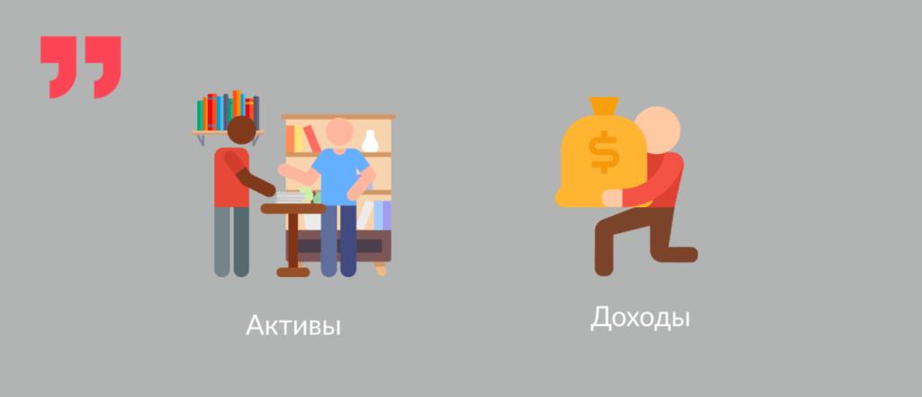 активы или доходы