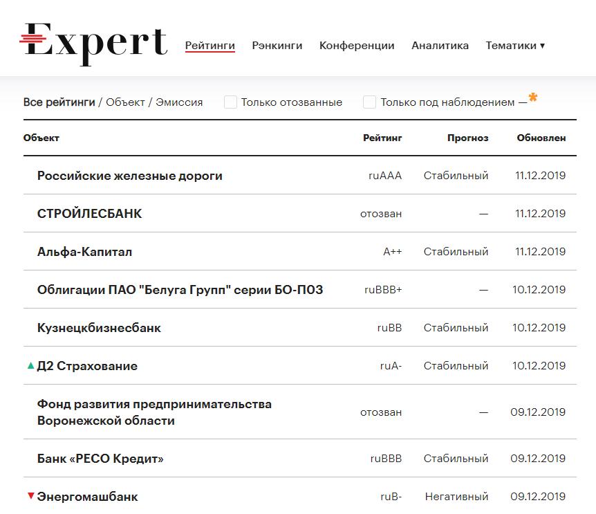 Reiting Expert