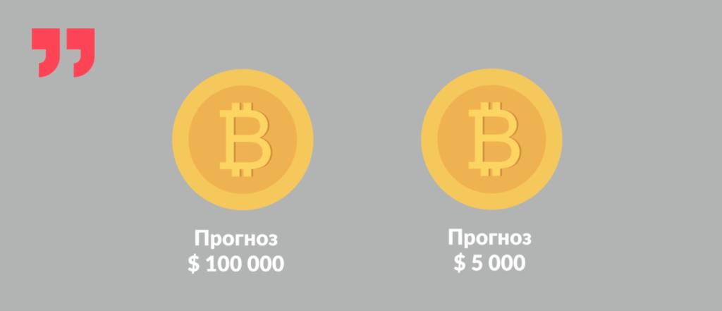 биткоин, прогноз
