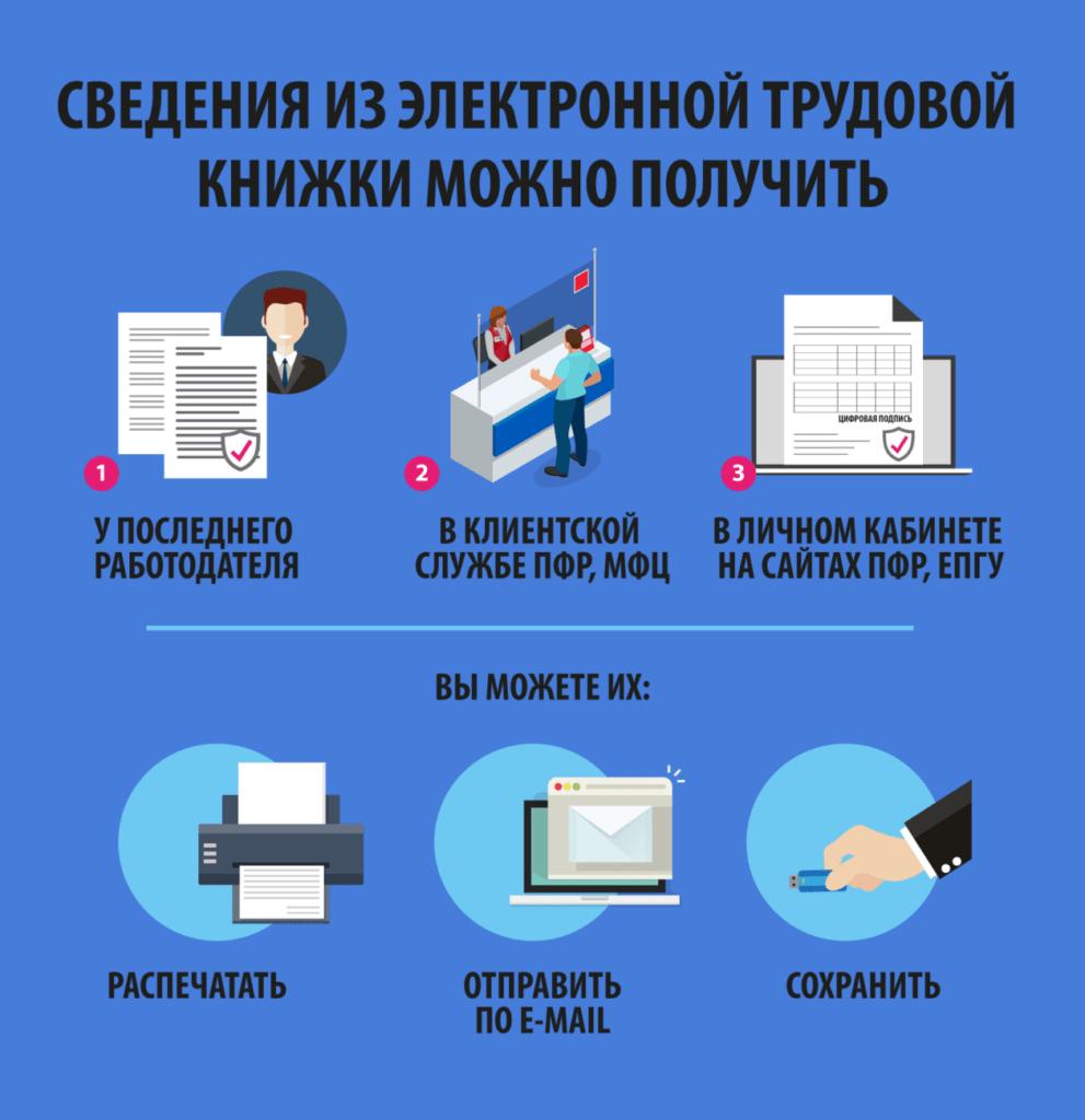 сведения из электронной трудовой книжки можно получить