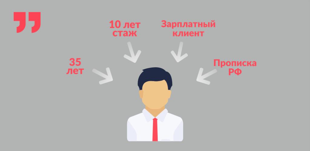 человек, условия, стаж, клиент