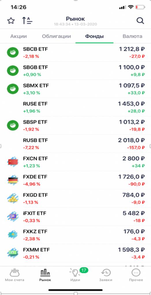 Сбербанк: Мой инвестор