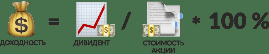 Доходность = Дивиденд / стоимость акции * 100 %