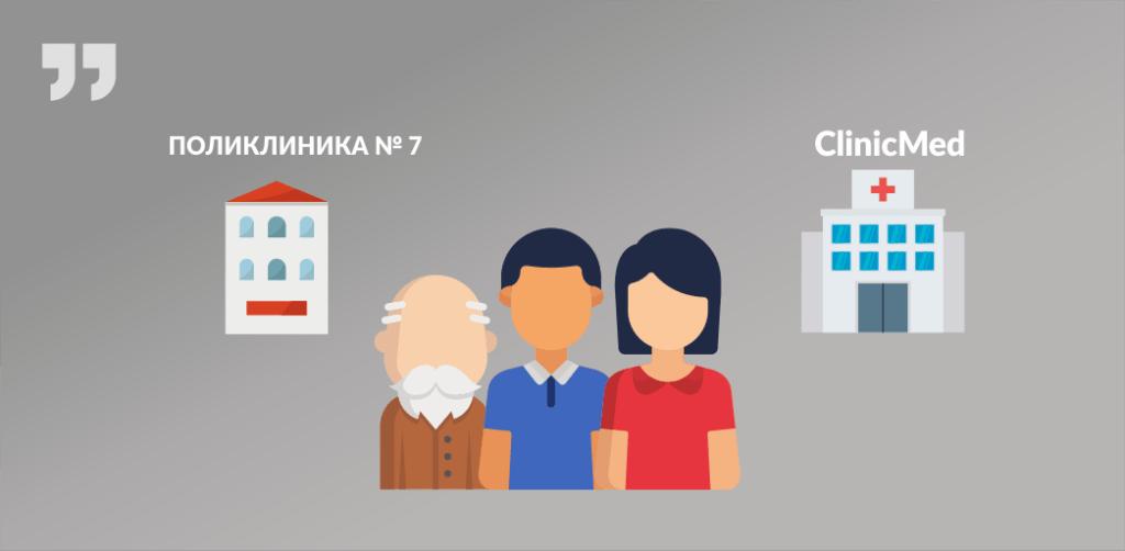 молодая женщина, парень,  пенсионер, Поликлиника № 7, ClinicMed