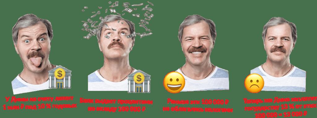 мужчина, банк, деньги
