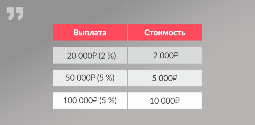 таблица, выплаты, стоимость