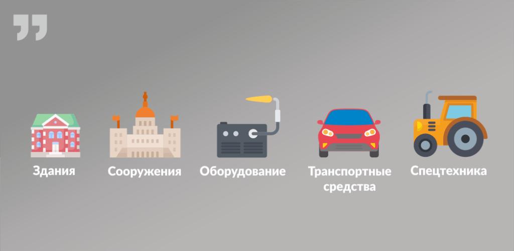 здания, сооружения, оборудование, транспортные средства, спецтехника