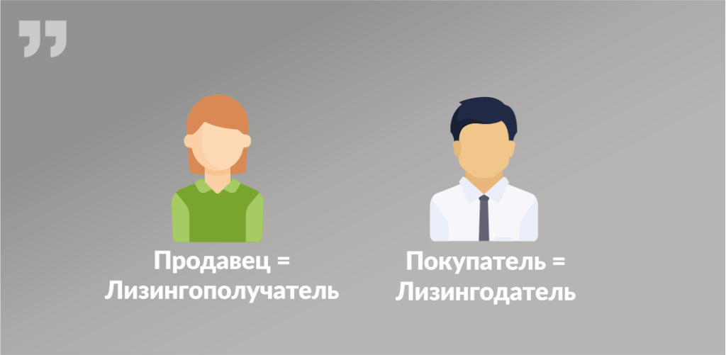 продавец = лизингополучатель, покупатель = лизингодатель