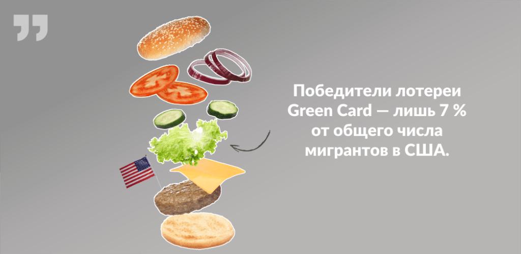 гамбургер, Green Card