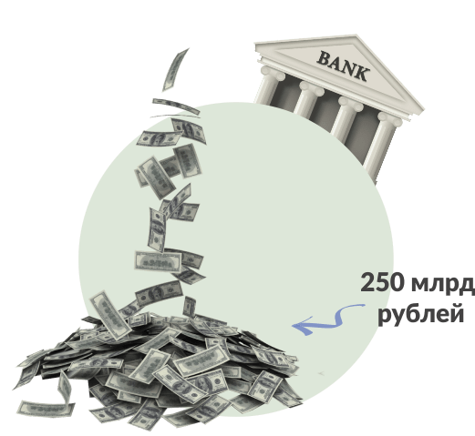 250 млрд рублей, банк, деньги