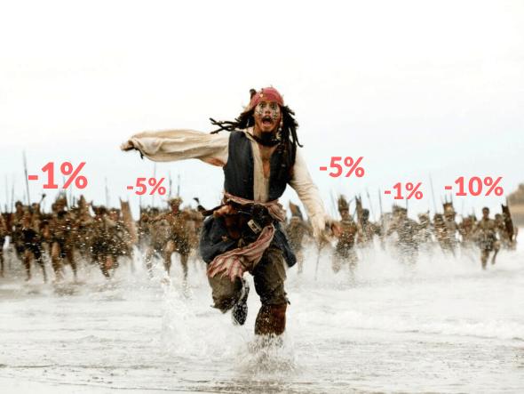 Капитан Джек Воробей, проценты