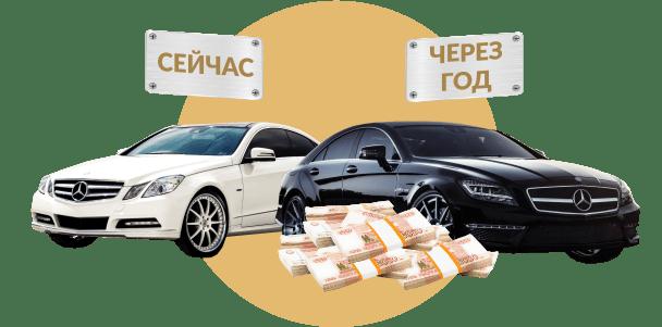 машины, деньги, сейчас, через год
