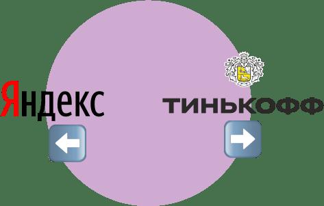 логотипы Тинькофф и Яндекса