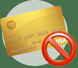 зачеркнутая кредитка