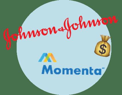 Johnson & Johnson купила Momenta Pharmaceuticals