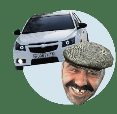 Покупка подержанной машины