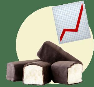 валовый национальный продукт