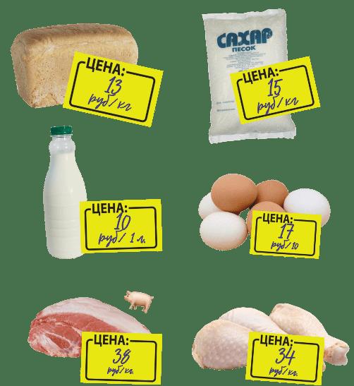 Цены на продукты в 2001 году