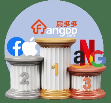Fangdd Network Group и американские компании