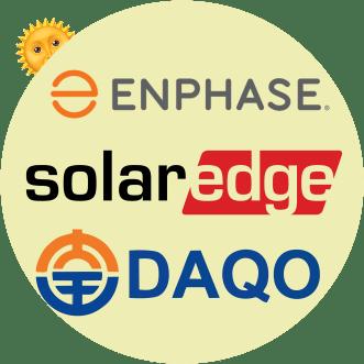 Invesco Solar ETF