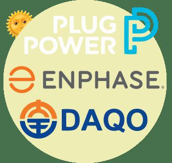 iShares Global Clean Energy ETF