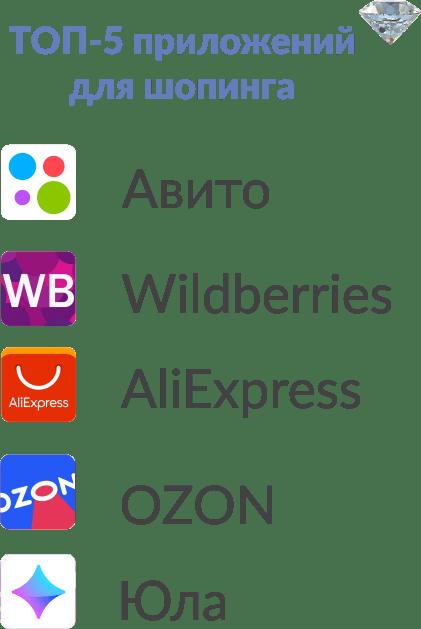 Приложения для шопинга
