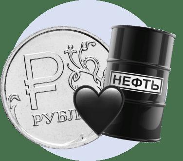 Цены на углеводороды