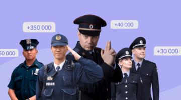 Сколько зарабатывают полицейские в разных странах