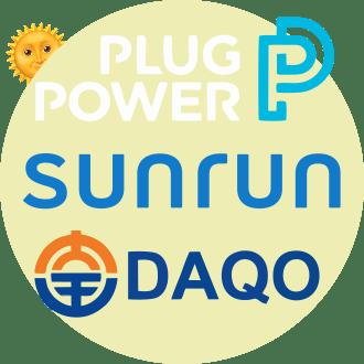SPDR S&P Kensho Clean Power ETF