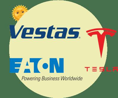 VanEck Vectors Low Carbon Energy ETF
