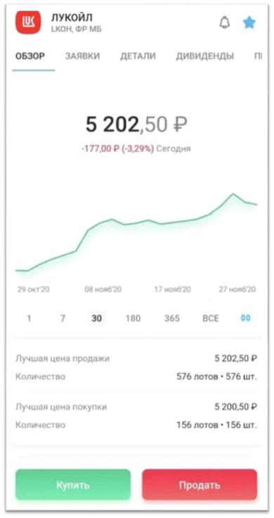 «Открытие Брокер Инвестиции»
