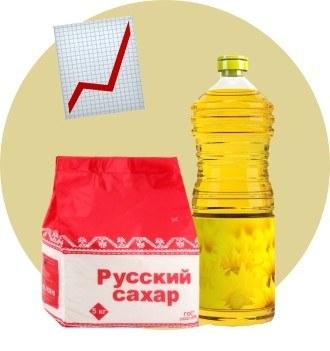 Цены на сахар и подсолнечное масло: что дальше?