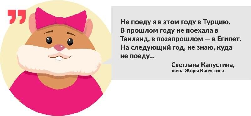 Светлана Капустина