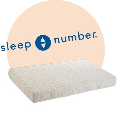 Sleep Number Corporation (SNBR)