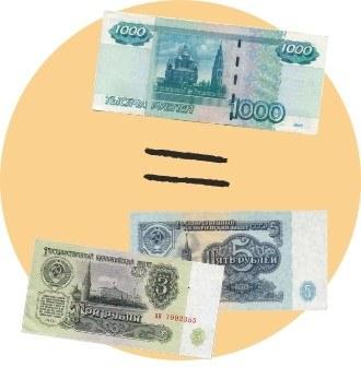 Тратим 1000 рублей в 1961 году