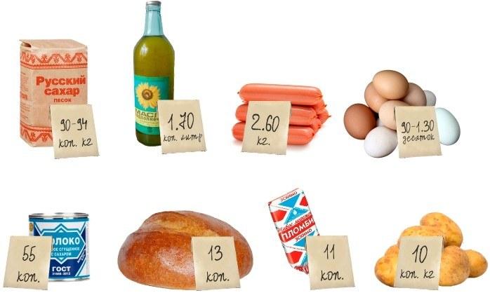 Цены на товары и продукты в 1961 году