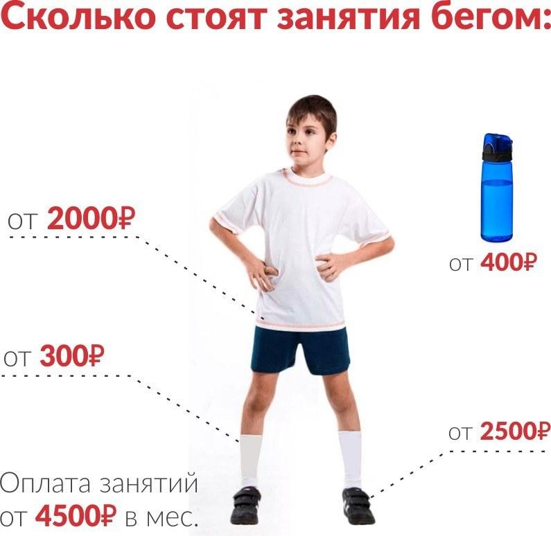 Сколько стоит заниматься бегом