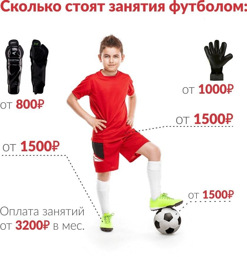 Сколько стоят занятия футболом