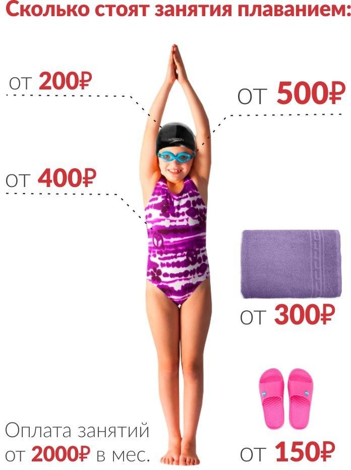 Сколько стоят занятия плаванием