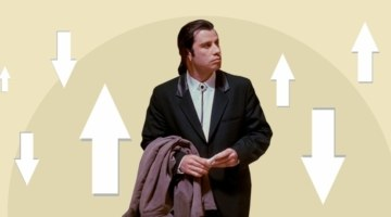 Николай Неплюев: обзор основных мультипликаторов для инвестиционной оценки компании