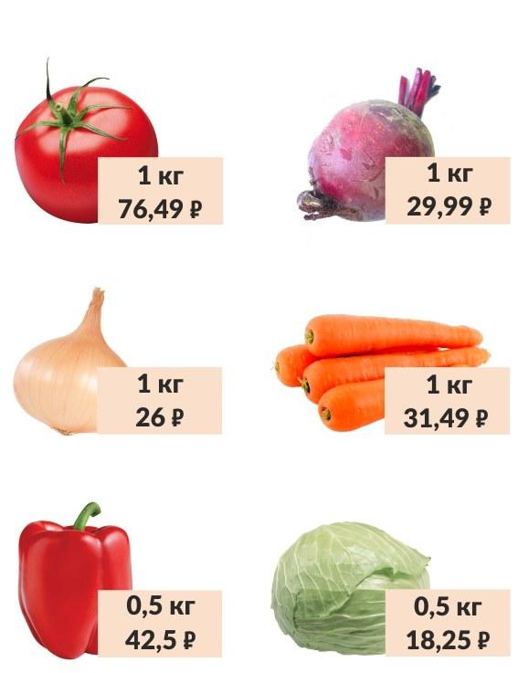 Чек на овощи для заготовки
